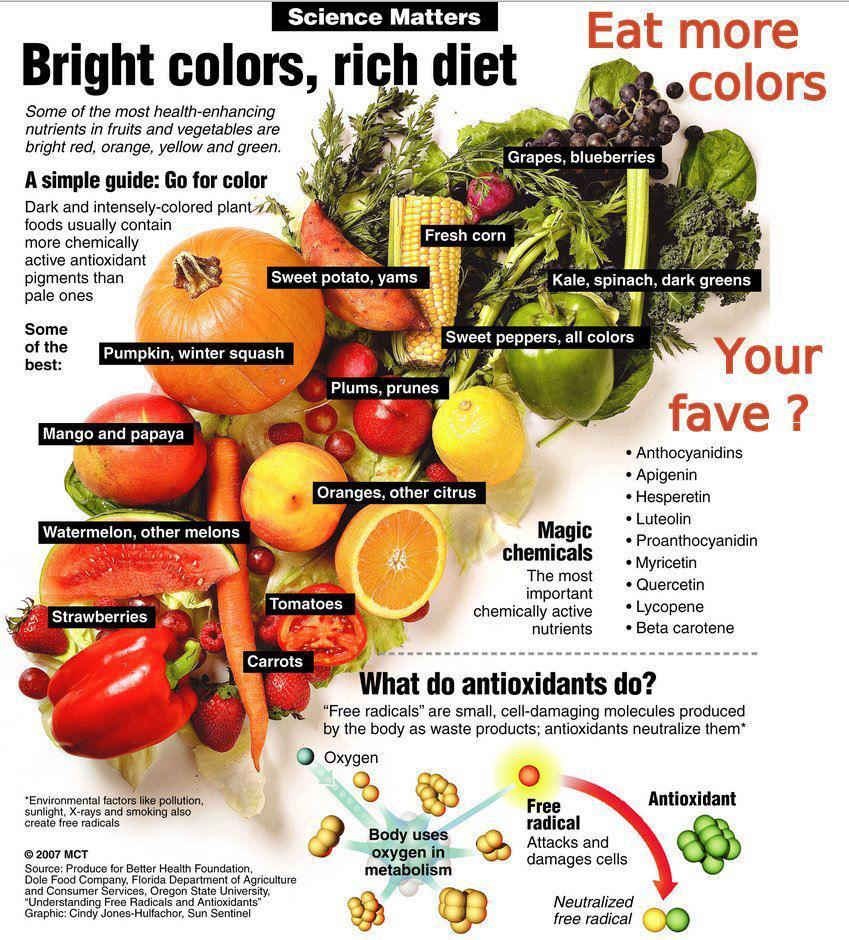 richcolors